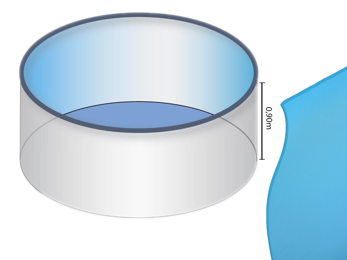 Poolinnenh lle f r rundbecken 0 90m tief 0 4mm stark p1 for Stahlwandpool 90 tief